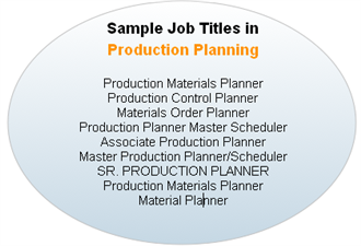 Production Planning and Inventory Control -Job Description