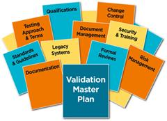 Process Validation Check List for GMP Audit