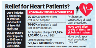 Govt cuts coronary stent prices by 85 percent in major relief to cardiac patients