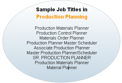 Production Planning and Inventory Control -Job Description | PPIC Jobs