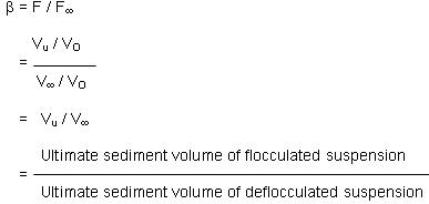 Degree of flocculation